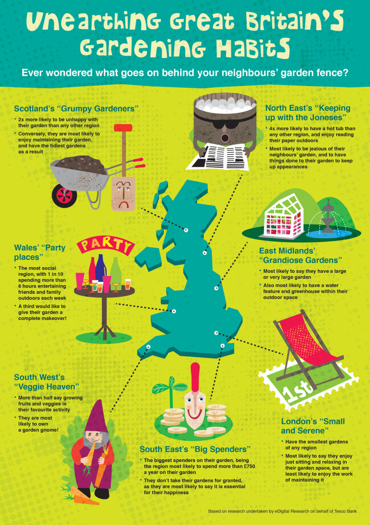 gardening infographic_md_V9