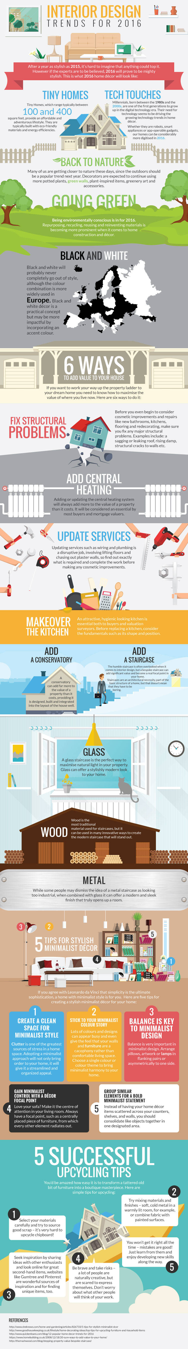 Interior Design Trends for 2016