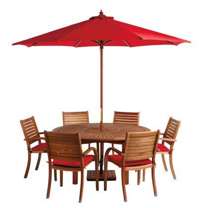 Choose The Right Garden Furniture